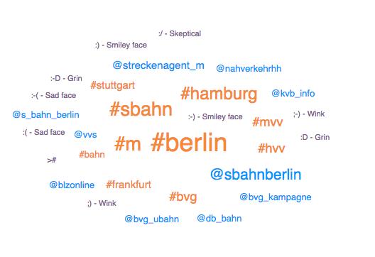 Öffis Hashtags