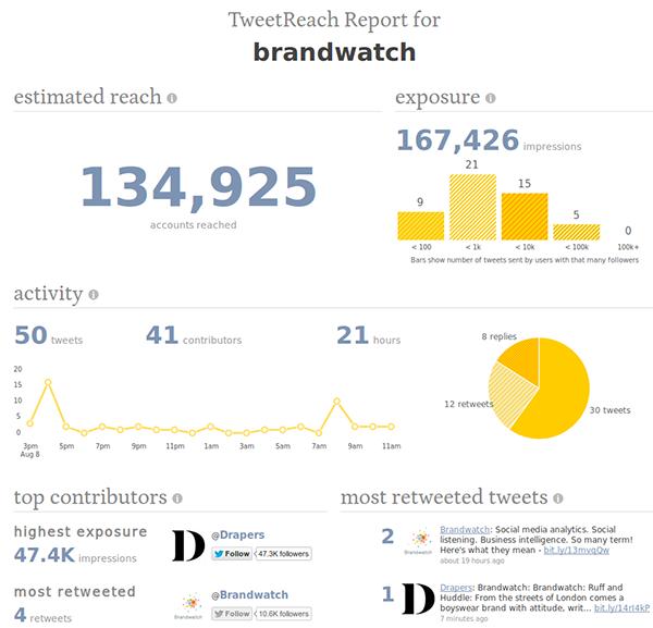 tweet-reach