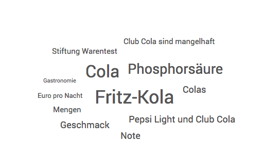PR SEO Fritz Kola