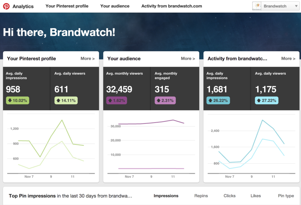 brandwatch-pinterest-1024x700