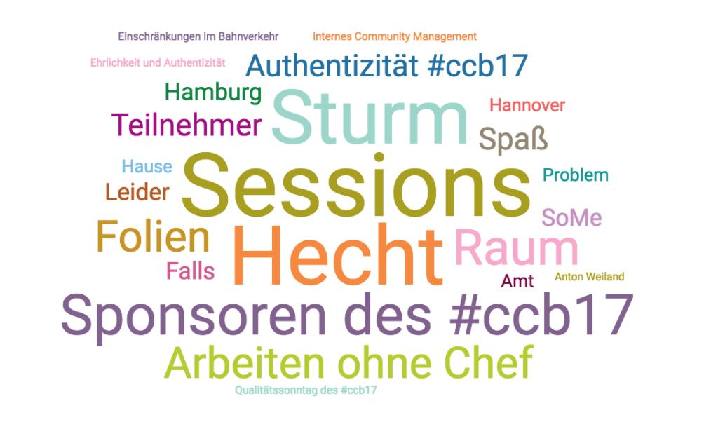 CommunityCamp Berlin 2017 Top-Themen Sonntag